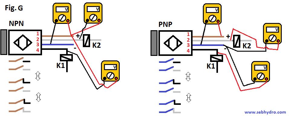 4-wire sensor check