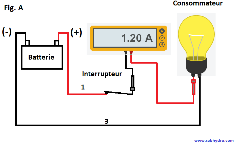 Ammeter at the input of the circuit