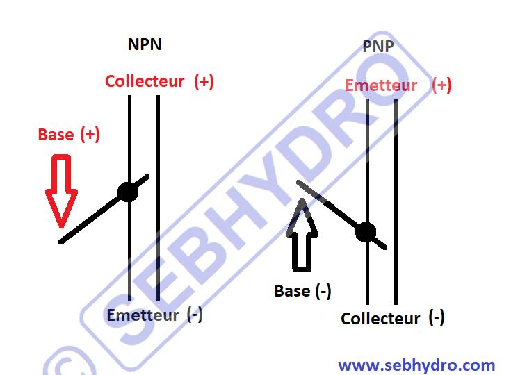 Les bases de l'électricité :Analogie avec l'hydraulique