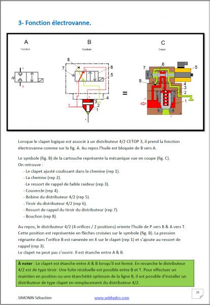 Approfondir ses connaissances en hydraulique vol 3 clapet logique