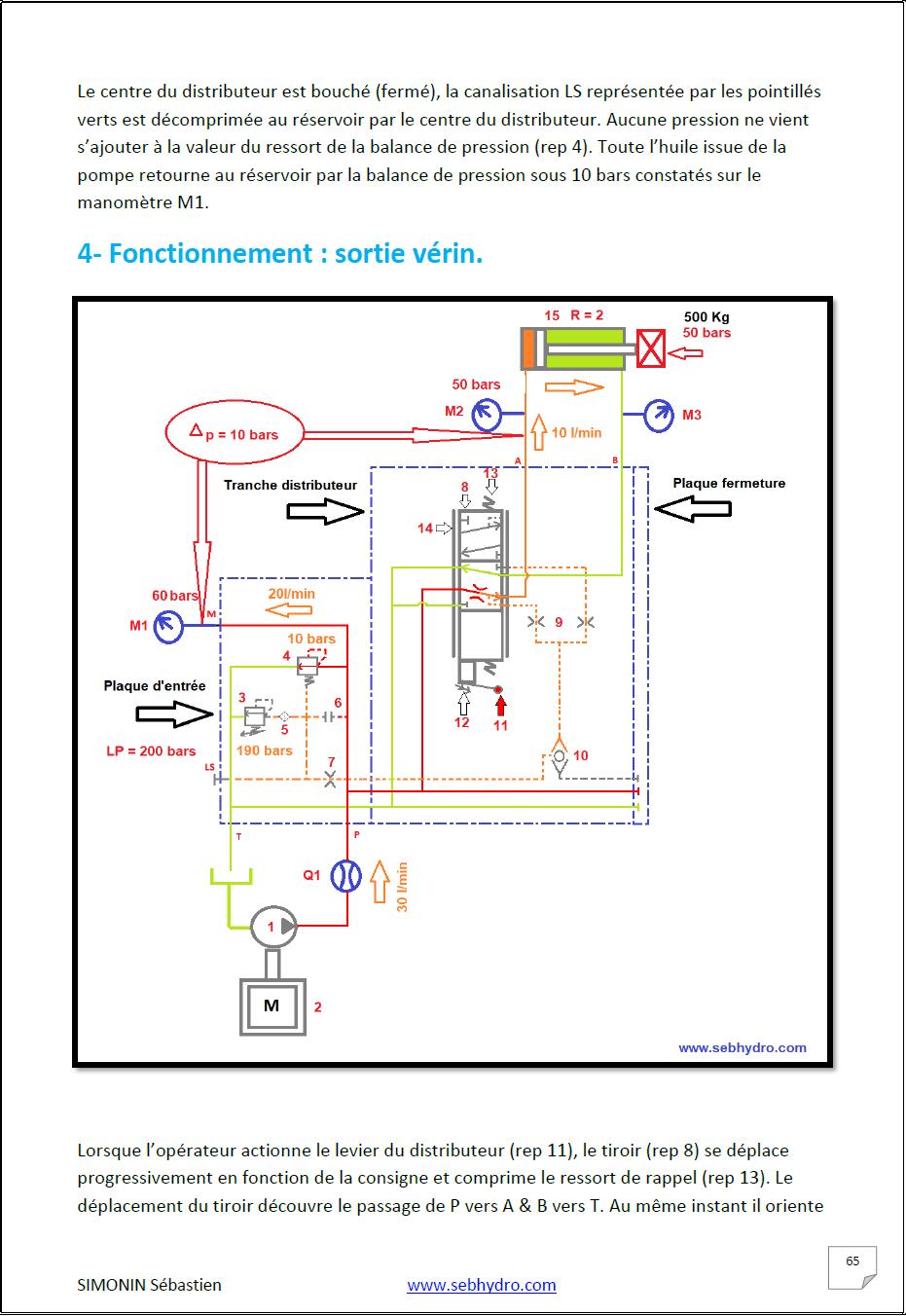 Approfondir ses connaissances en hydraulique vol 3 distributeur ls