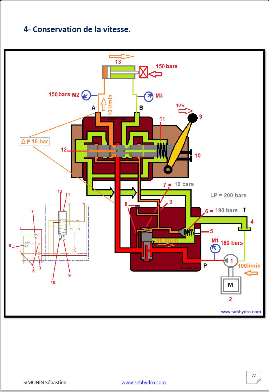 Approfondir ses connaissances en hydraulique vol 3 distributeur pvg