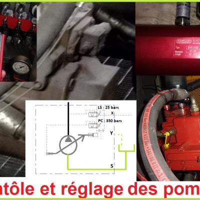Contrôle et réglage des pompes hydrauliques