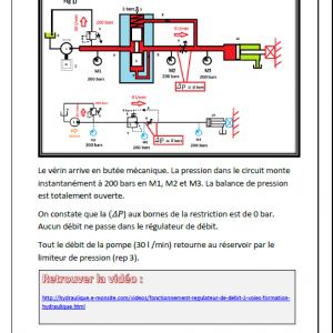 Formation hydraulique les bases vol 1 regulateur de debit
