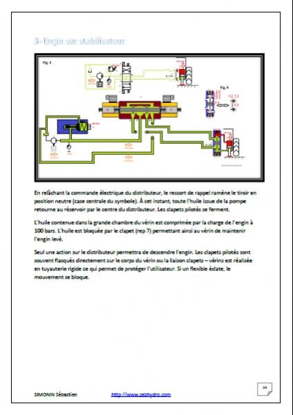 Formation les bases de l hydraulique vol 2 clapets pilotes