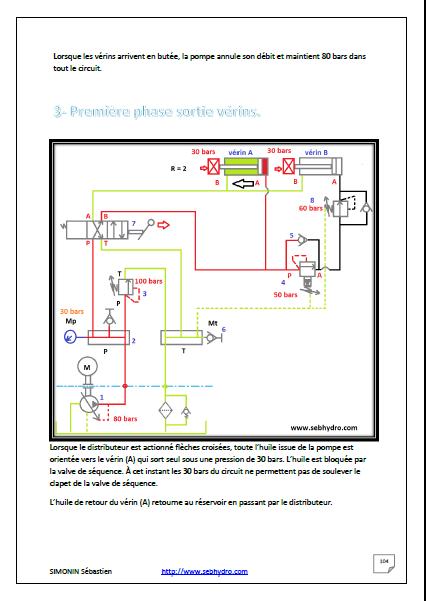 Formation les bases de l hydraulique vol 2 schema d une centrale