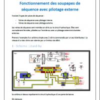 Formation les bases de l hydraulique vol 2 valves de sequence
