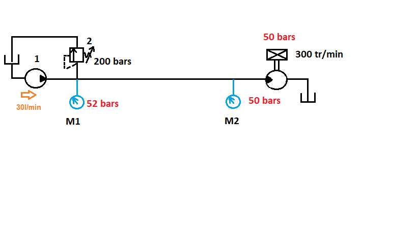 Notion debit vitesse 50 bars