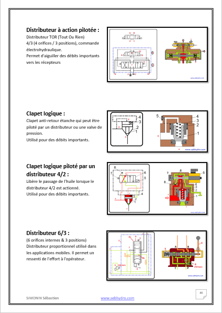 Page 80 regulation hydraulique vol 4