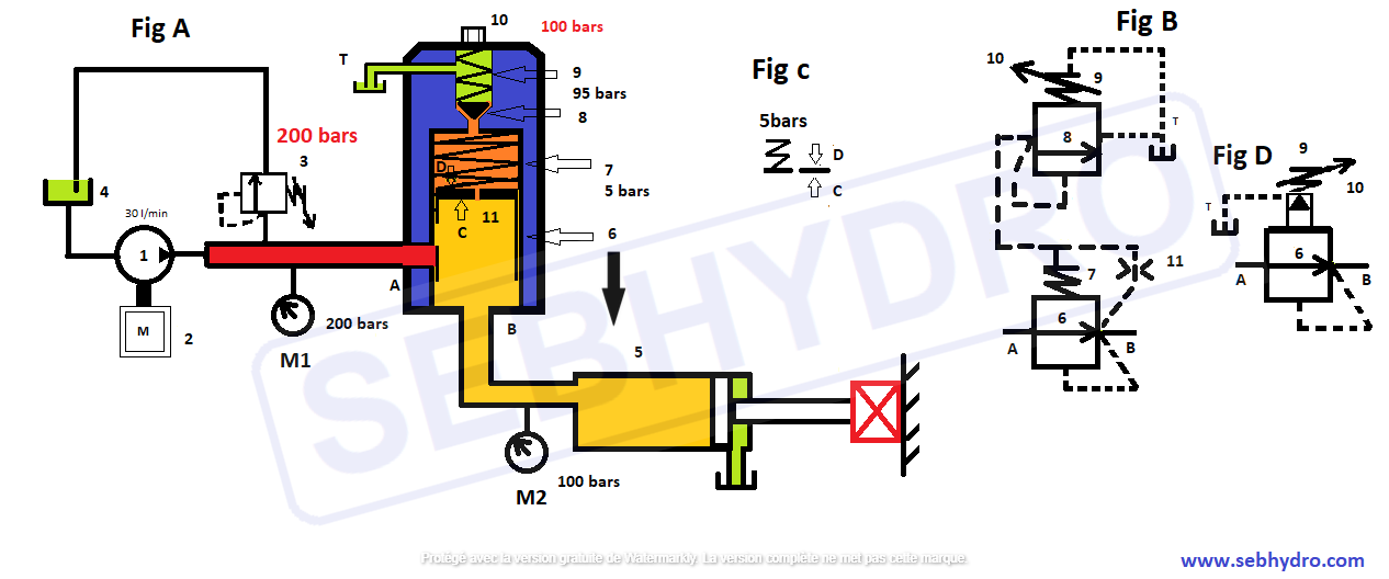 Pressure reducer Operation (cylinder phase in mechanical stop)
