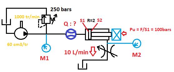 Question relative au schéma :Quel est le débit de la pompe ?